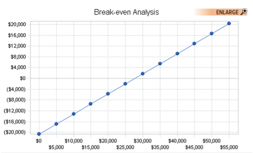 "C:UsersamshaDropboxScreenshotsCapital spending.</p> <p>png"" src=""https://s3-eu-west-1.amazonaws.com/aaimagestore/essays/0906010.</p> <p>002.png""/></p> <h2>Costss</h2> <p><img alt="