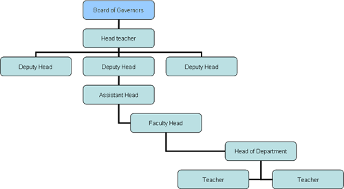 classical management theory wikipedia