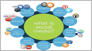 dissertation proposal social media