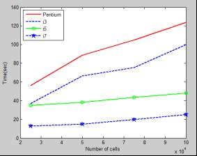 E:2014documentsresults1dmatlabgenereateddiffprocessor.png