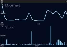 想监测自己的睡眠?这五款高科技产品能帮你