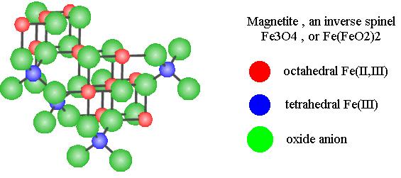 http://www.chemexplore.net/magnetite.gif