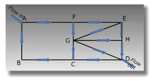 Flow in Pipe Network Analysed Using Hardy Cross Method