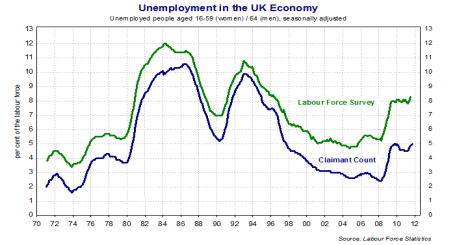 http://tutor2u.net/economics/revision-notes/a2macro-unemployment1.png