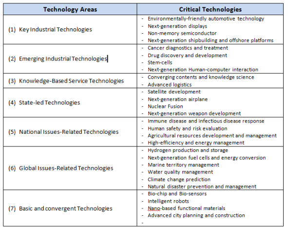 old fashion technology versus modern day technology essay