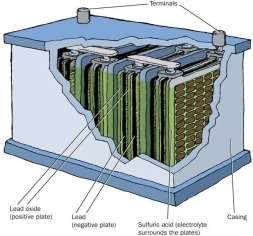 D:patternsL20_battery_illus.jpg