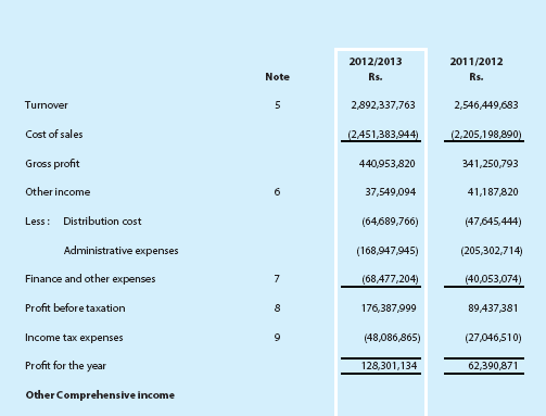 financial report on abans electrical plc This page provides a brief financial summary of abans electricals plc as well as the most significant critical numbers from each of its financial reports.