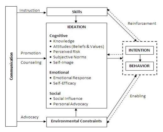 BCC Conceptual Framework.JPG