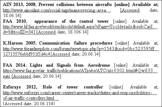 Objectives of Air Traffic Services  (ATS)