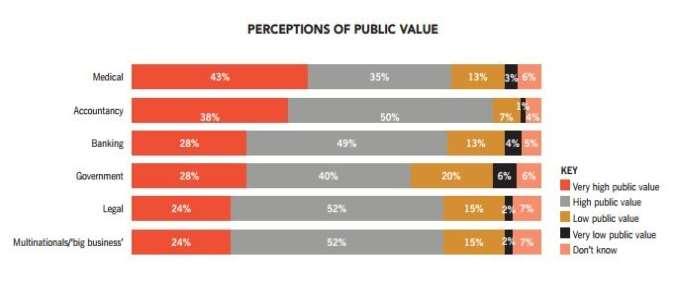 ACCA survey.JPG