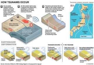 Japan_Tsunami_How.jpg