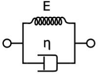http://upload.wikimedia.org/wikipedia/commons/thumb/e/e3/Kelvin_Voigt_diagram.svg/200px-Kelvin_Voigt_diagram.svg.png