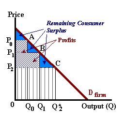 http://digitaleconomist.org/monopoly_2_degree.gif