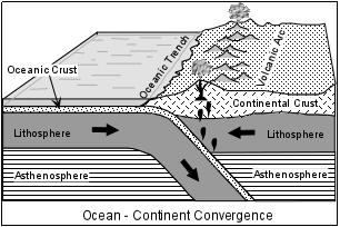 oceancont.gif