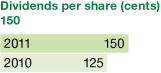 Dividends per Share.png