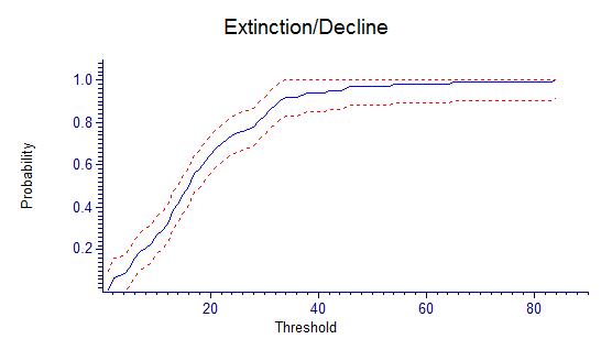 F:extinction.bmp