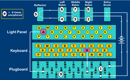 Quibble Wiresonance Diagram