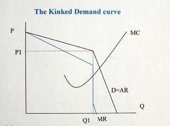 C:UsersunnopDesktopLoughboroughBEkinded-demand-curve3.jpg