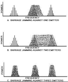 http://reocities.com/jasonlemons/radar/fig2-11.gif