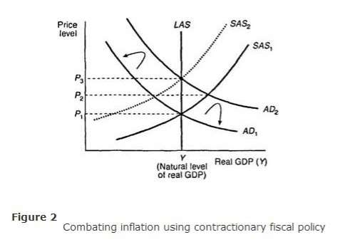 Economics-Fiscal-Policy-Image-2.jpg