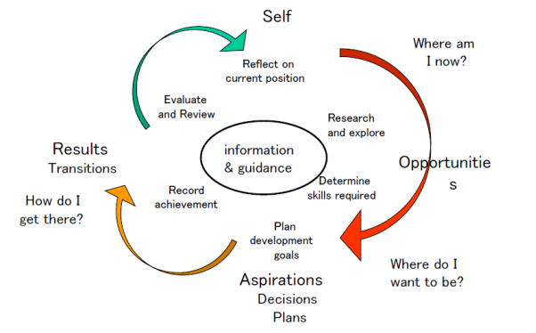 research reflection report Educational action research, volume 8, number 1, 2000 179 action research and reflective practice: towards a holistic view ruth leitch queen's university of belfast, united kingdom.