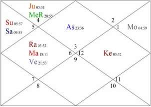 http://www.kamalkapoor.com/astrology-predictions/astrology-transit-reports_files/image002.jpg