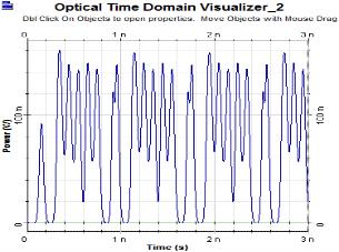 C:UsersTOSHIBADesktopoutput results paperORor 8-bit waveform.bmp