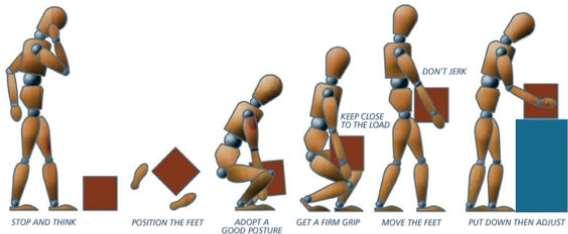 liftingdiagram.jpg