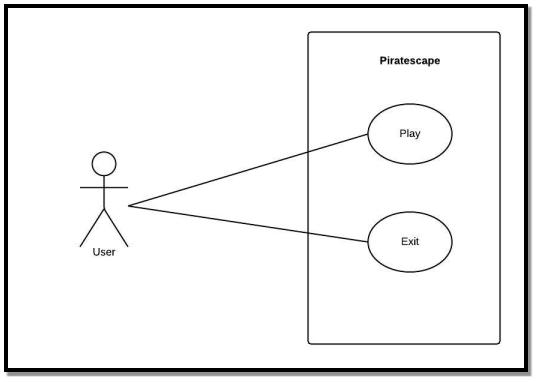 C:UsersErwin LamosteDesktopThesisDocu KoChaptersImagesUse-Case Diagram.jpeg