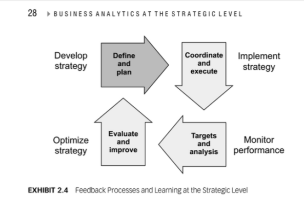 execution of strategy essay Executive summary two-thirds to three-quarters of large organizations struggle with execution and it's no wonder: research reveals that several common beliefs about implementing strategy are just plain wrong.