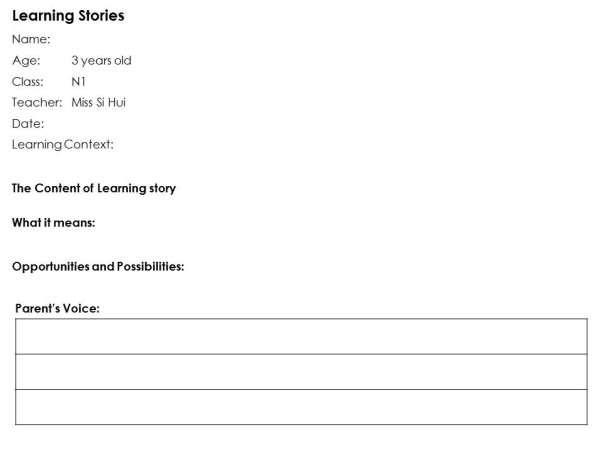 C:UsersLOODesktopSihuiMonashEDF3321 - Assessment in the ECE CurriculumLearning StoriesSlide1.JPG