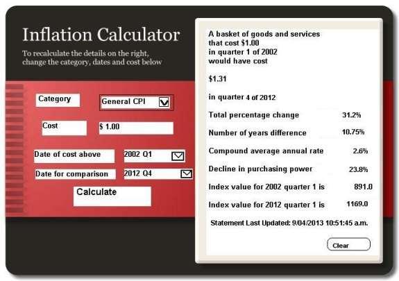 InflationCalculator