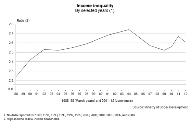 D:Dr. Khanincome-inequality-new.gif
