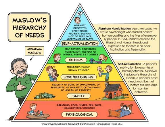child abuse child protection and welfare client needs maslow s hierarchy of needs timvandevall com wp content uploads 2013