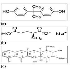 C:UsersRANJITADesktopNew folderFig.1.Molecular structure of compounds.JPG