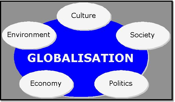 globalisation.gif
