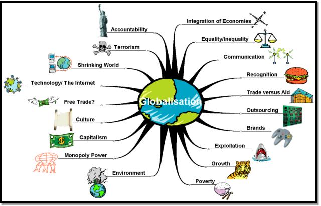 globalisationmap.gif