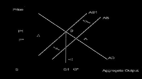 C:UsersmokokacrDesktopInflation_interest_Cost_Pull_Inflation_graph_1.png