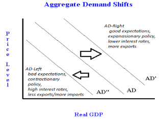 C:\Users\mokokacr\Desktop\aggregate_demand_shifts.png