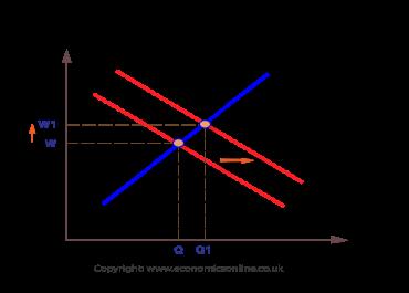 C:UsersmokokacrDesktopWages-increase-demand.png
