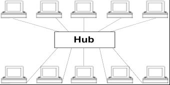 C:UsersashwiniDesktopHub1.gif