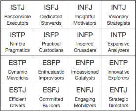 E:MBTI-Myers-Briggs-Thailand-Leadership.png