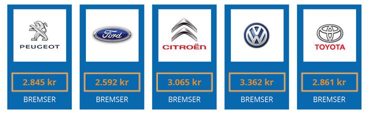 Genemsnitspriser på bremsetjek, bremseskifte eller bremsereparation i 2015