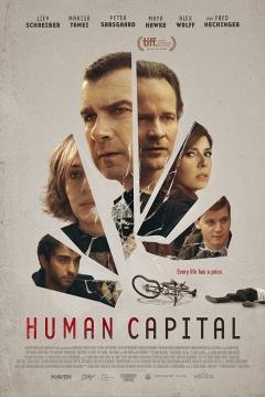 Poster Human Capital