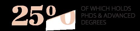 Alma Company profile