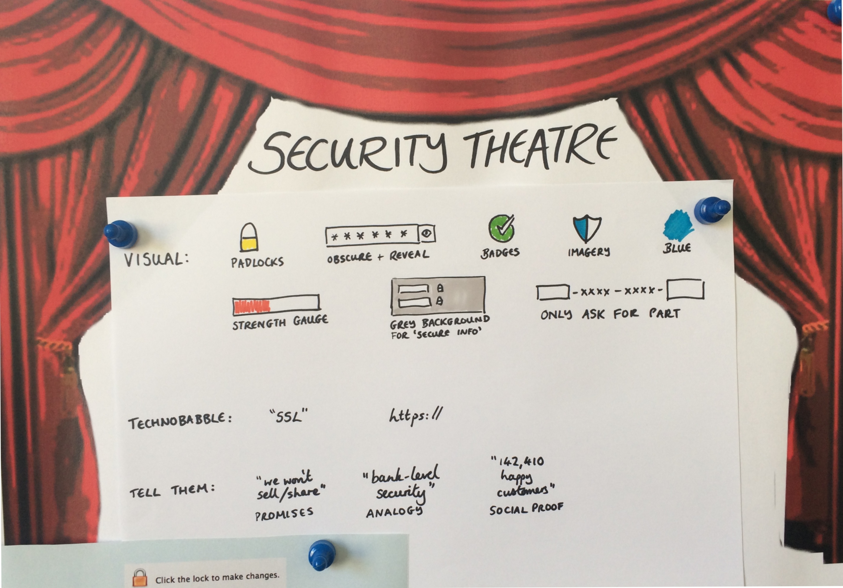 A sketch of different elements of security theatre, from our project working wall