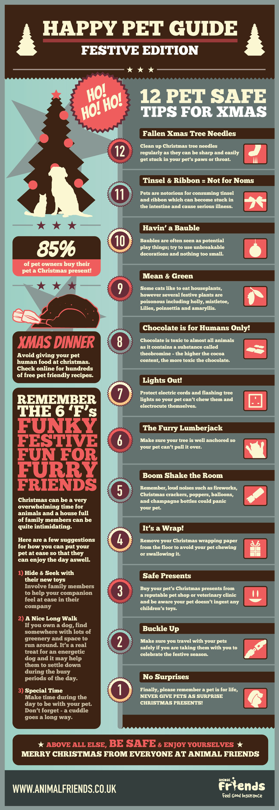 12 Days of Xmas INFOGRAPHIC
