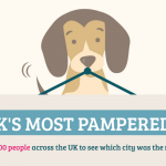 UKs_Most_Pampered_Pets