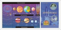 Totaalpakket astronomie (NB: deze posters zijn 94 x 65 cm)