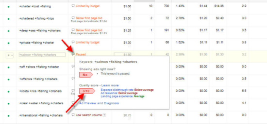AdWords Low Score